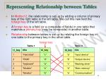 representing relationship between tables1