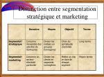 distinction entre segmentation strat gique et marketing