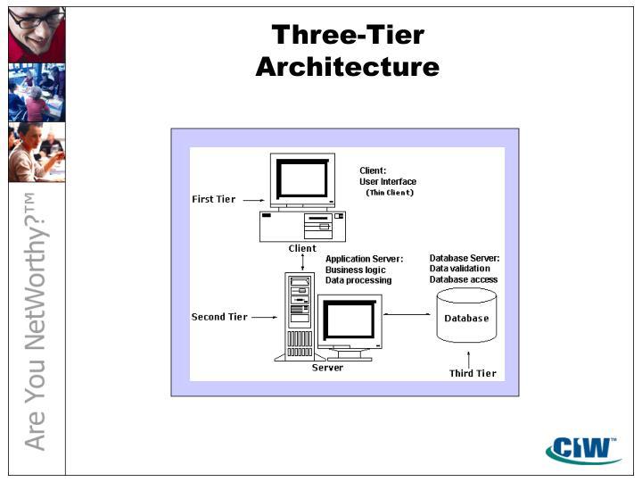 Three-Tier