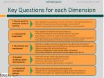 key questions for each dimension