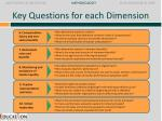key questions for each dimension1