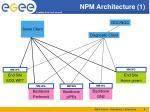 npm architecture 1