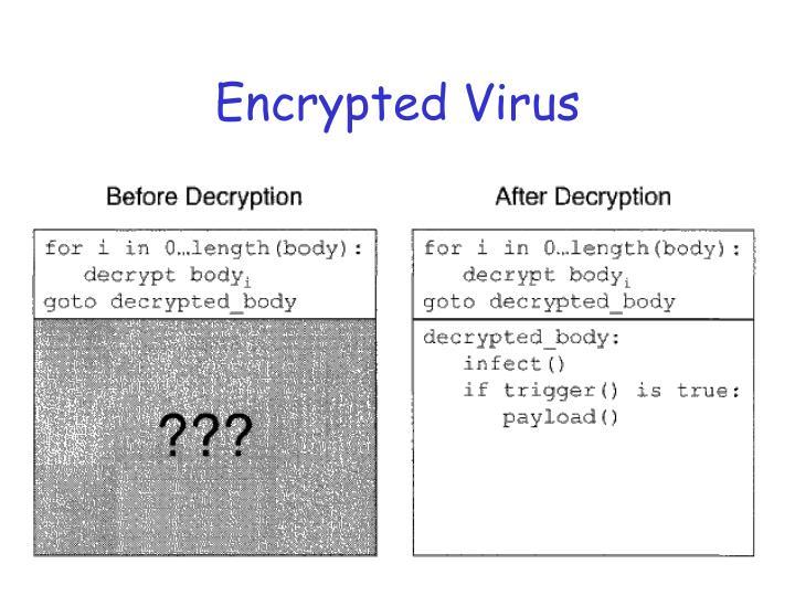 Encrypted Virus