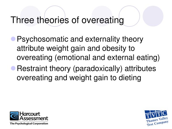 Three theories of overeating