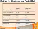 metrics for electronic and postal mail