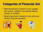 categories of financial aid