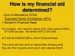 how is my financial aid determined