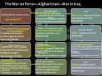 the war on terror afghanistan war in iraq