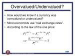 overvalued undervalued