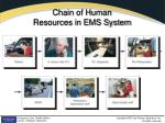 chain of human resources in ems system
