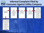 informal complaint filed by consumer against utility company