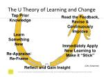 t he u theory of learning and change