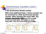 synchronous counters cont5