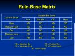 rule base matrix