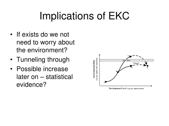 Implications of EKC