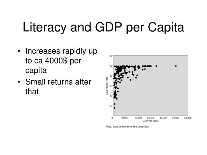 Literacy and GDP per Capita