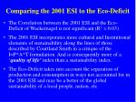 comparing the 2001 esi to the eco deficit