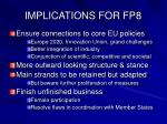 implications for fp8