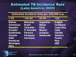 estimated tb incidence rate latin america 2003