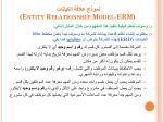 entity relationship model erm1