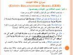 entity relationship model erm4