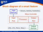 block diagram of a smart feature