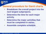 general procedure for gantt charts