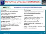 m otivating o rganization m embers5