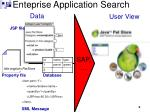 enteprise application search