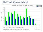 k 12 alt center school