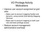 vo privilege activity motivations