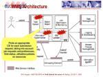 wms architecture1