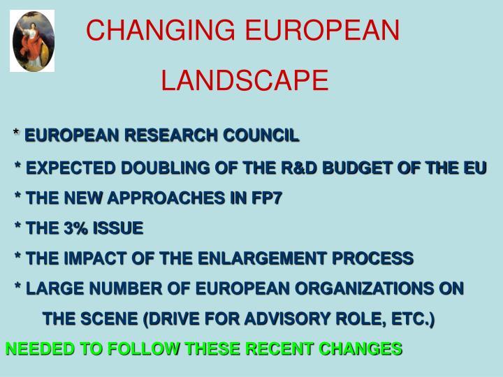 CHANGING EUROPEAN