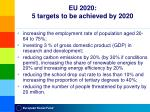 eu 2020 5 targets to be achieved by 2020