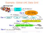 example global lhc data grid