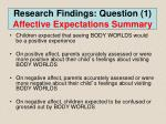 research findings question 1 affective expectations summary