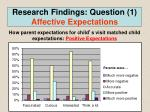 research findings question 1 affective expectations4