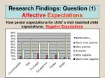 research findings question 1 affective expectations5