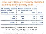 how many hhs are correctly classified as being below poverty line