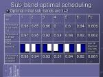 sub band optimal scheduling