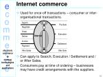 internet commerce1