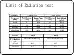 limit of radiation test