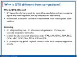 why is gts different from competitors