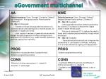 egovernment multichannel