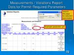 measurements violations report data for permit required parameters