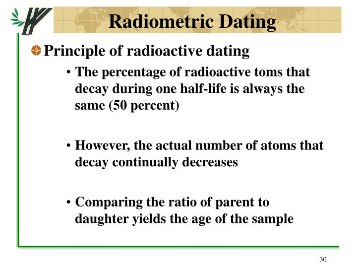 Radioactive dating principle