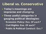 liberal vs conservative1