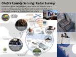 cresis remote sensing radar surveys