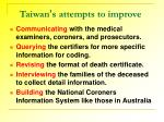 taiwan s attempts to improve