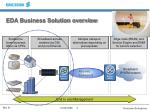 eda business solution overview